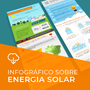 Infográfico: Tudo Sobre Energia Solar